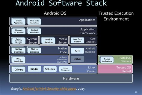 android hal lecture 2 platform security in android os pdf