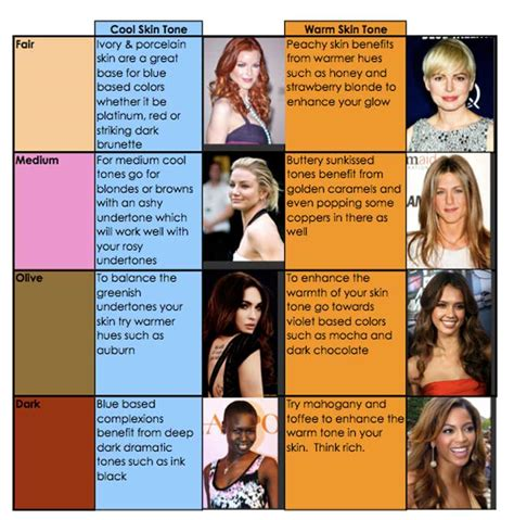 what are the best skin tones for women best hair color for dark skin tone african american chart
