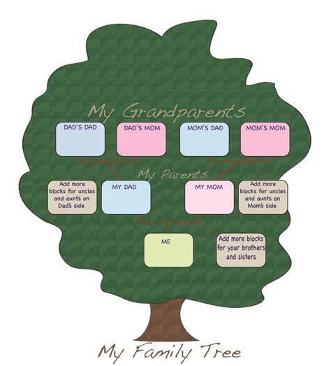 My Family Tree Include Family Tree Poster And 100 Stickers family tree template