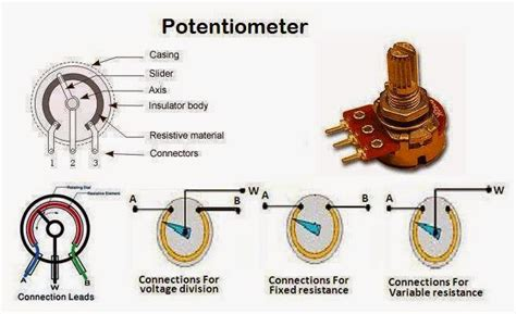 wire a potentiometer as a variable resistor fuel sender is open fuel itself page 2 pelican parts technical bbs