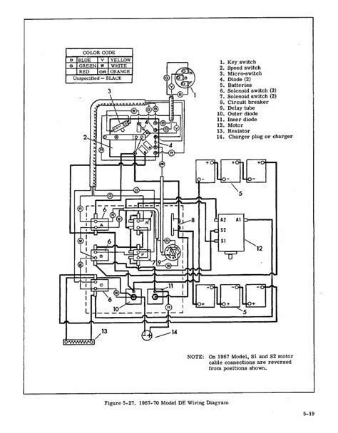 yamaha electric golf cart wiring diagram 2018 - The Real Garage