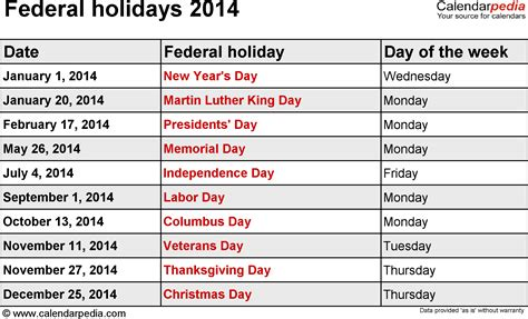 Us Post Office Holidays by Federal Holidays 2014