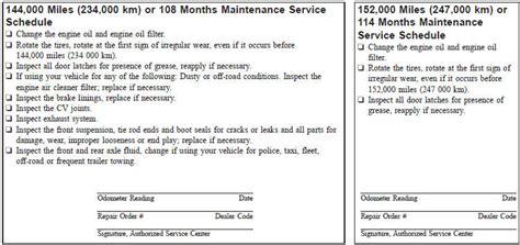 Jeep Wrangler Service Schedule Required Maintenance Intervals Maintenance Schedule