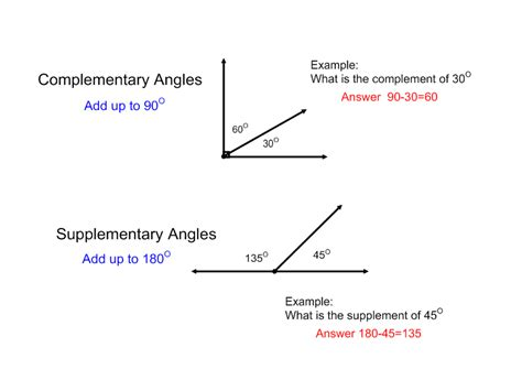supplement vs complement math 13 best images of angles word problems worksheets 2nd
