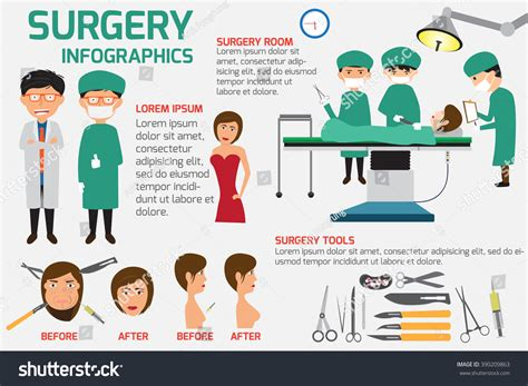 surgery information understanding surgery surgery a to z surgery infographics elements health medical beauty stock