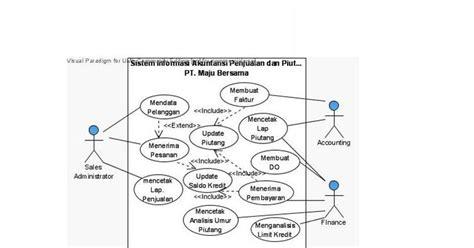 skripsi akuntansi tentang penjualan different personal contoh jurnal skripsi analisis