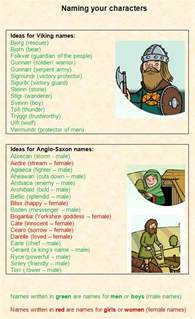 vikings and anglo saxon names concise lists of viking