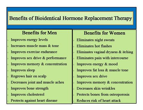 hormone replacement therapy hrt bhrt bioidentical gay friendly health clinic philadelphia hormone replacement
