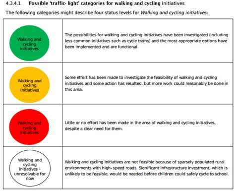 Getting To School Safely Sustainable Wellington Transport Traffic Light Report Template