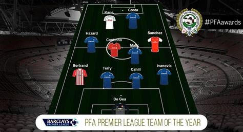 Epl Player Of The Year | eden hazard wins pfa player of the year 2015 award