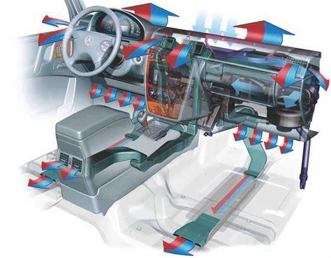climatiseur d appoint 320 mercedes classe g 463 interconnexion 233 clairage audio