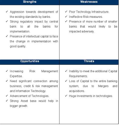 Mba In Financial Analysis In India by Swot Analysis In Indian Banking Context