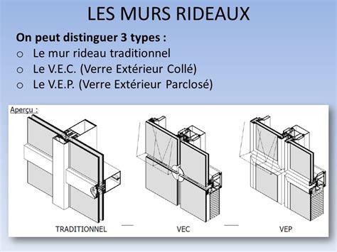 Mur Rideau Vec by Fa 231 Ades Menuis 233 Es Vitr 233 Es Non Porteuse Ppt