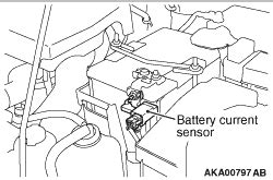 Battery Current Sensor Calibration