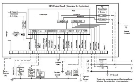 100 wiring diagram standard genset deutz