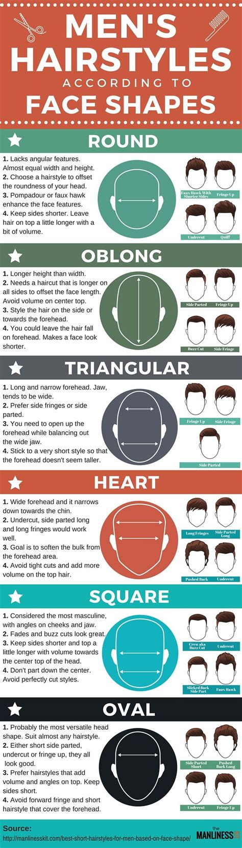 Haircut Based On Your Shape | 17 best ideas about short men s hairstyles on pinterest
