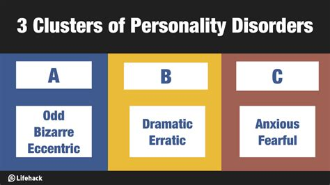 personality disorders    arent aware