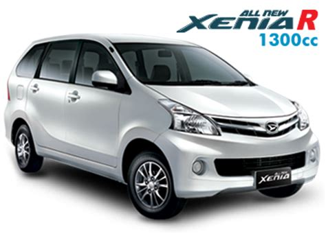 Kaca Spion Mobil All New Xenia Tipe R search results for spesifikasi xenia type r black hairstyle and haircuts