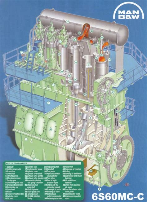 Heat W B 2 cylinder marine engine 2 free engine image for user