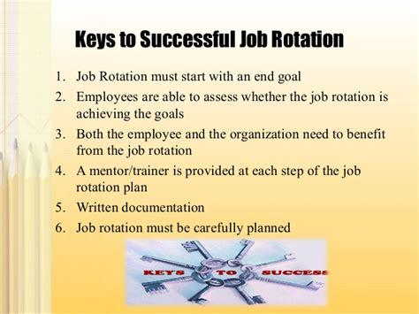 rotation program template rotation
