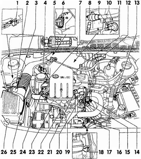 golf tdi vacuum hose diagram vacuum routing diagram 2003 vw golf vacuum free engine
