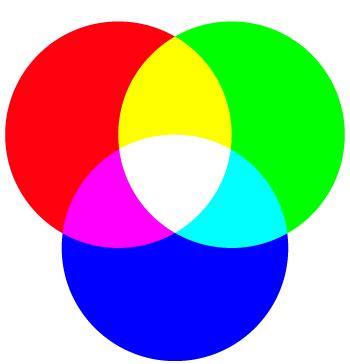 imagenes para web rgb o cmyk quando usar cmyk e rgb facility print