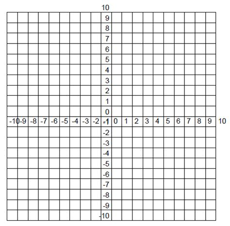 printable graph paper labeled best photos of graph paper with axis labeled numbered