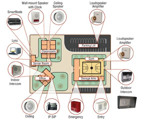 nutone intercom systems wiring diagram wiring diagram