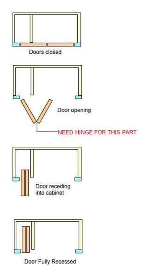 Concealed bi fold hinges   WOODWEB's Cabinetmaking Forum
