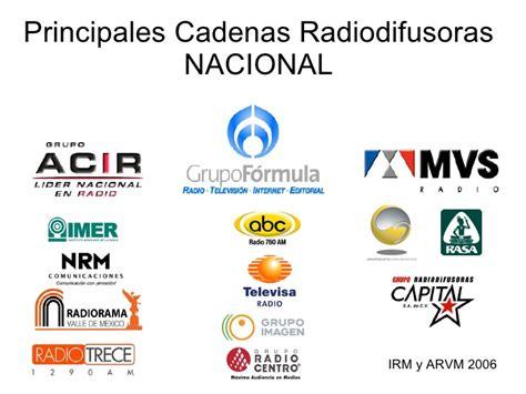 cuales son las principales cadenas hoteleras en colombia radio 25 728 radionotas
