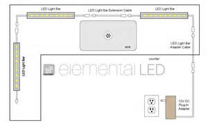 how do i install led cabinet lights on one power source with gaps between the cabinets