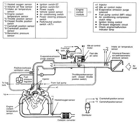 free car repair manuals 1992 buick roadmaster electronic valve timing service manual free repair manual for a fuel injection 1992 buick roadmaster repair guides