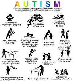 keeping your autistic safe safety