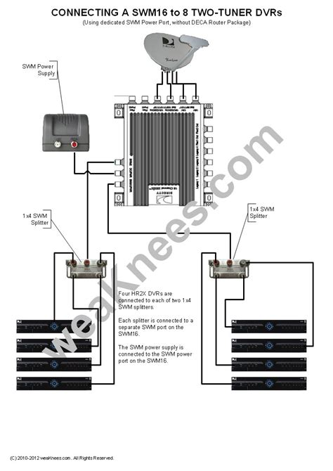 swm splitter diagram directv swm wiring diagrams and resources