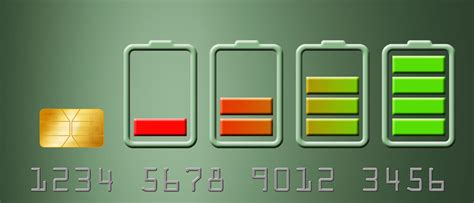 nedbank prepaid credit card entire loans
