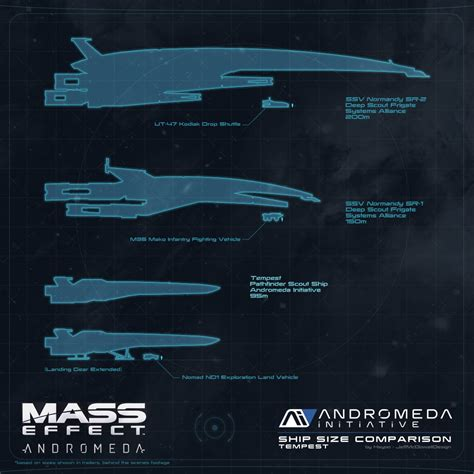 design effect sle size mass effect andromeda tempest size comparison by