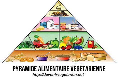 regime alimentare vegano r 233 gime v 233 g 233 tarien avantages conseils et aliments autoris 233 s