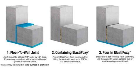 ElastiPoxy Joint Sealant & Crack Filler Application