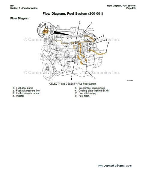 cummins n14 celect plus wiring diagram wiring diagram