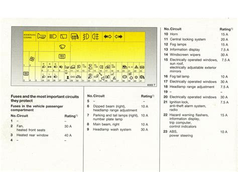 fuse box opel astra g wiring diagram midoriva