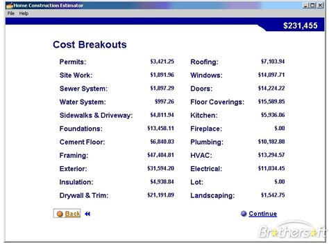 cost calculator for building a house motorcycle insurance motorcycle insurance cost estimate