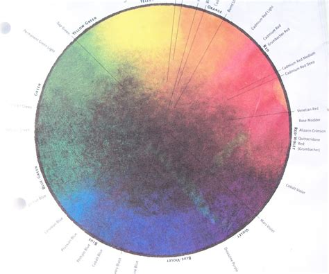 munsell color wheel munsell color wheel 187 center information