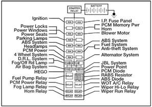 1999 f350 wiring harness 1999 get free image about wiring diagram