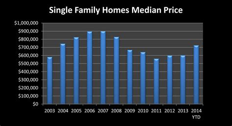 home prices in mammoth lakes search homes condos in