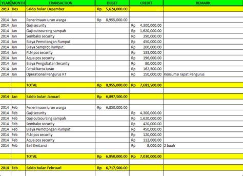 format daftar hadir pengawas format daftar hadir rapat rt contoh daftar hadir peserta