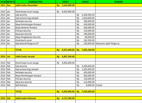 laporan keuangan bulan februari 2014 depok maharaja