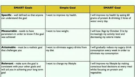 performance smart goal setting worksheet exles
