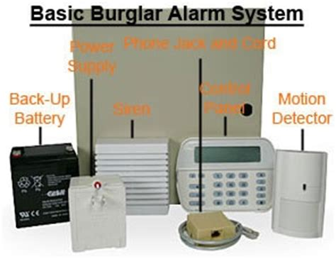 home burglar alarm systems and security services