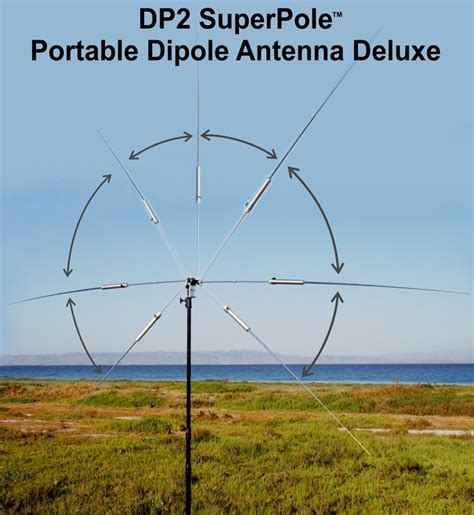 nvis antenna construction images dipole and wire antennas ham radio antenna hf radio