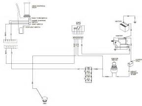starter relay wiring diagram the sportster and buell motorcycle forum the xlforum 174